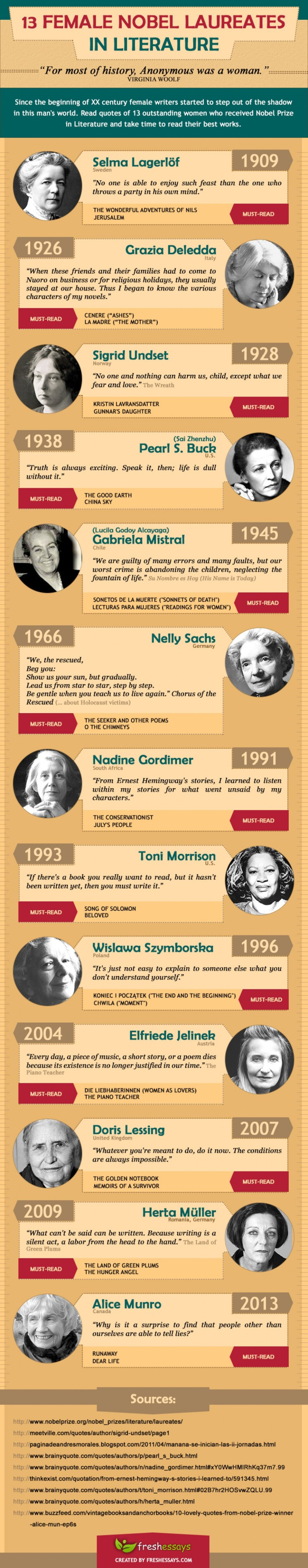 13-female-nobel-laureates-in-literature_54857e5330115_w1500.jpg